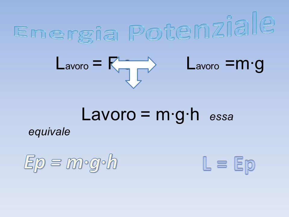 L avoro = F·s L avoro =m·g Lavoro = m·g·h essa equivale
