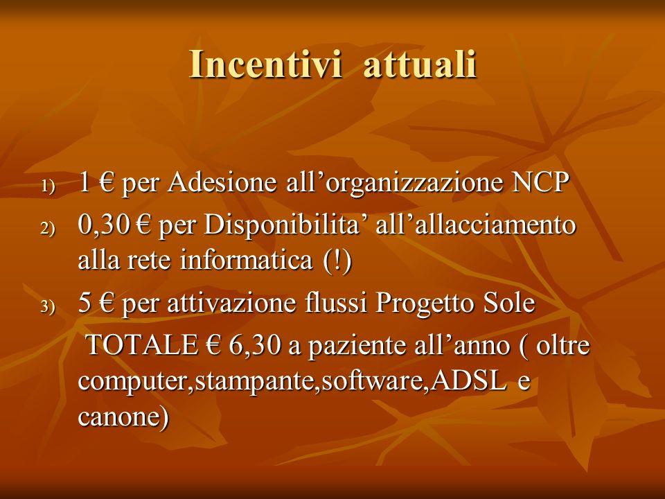 Incentivi attuali 1) 1 per Adesione allorganizzazione NCP 2) 0,30 per Disponibilita allallacciamento alla rete informatica (!) 3) 5 per attivazione fl