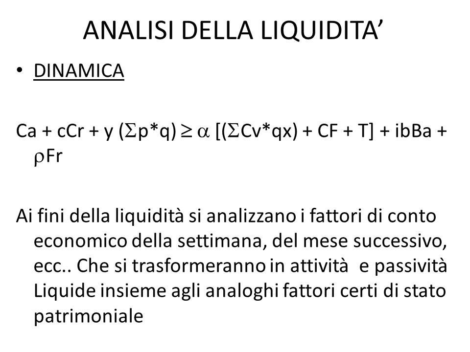 ANALISI DELLA LIQUIDITA DINAMICA Ca + cCr + y ( p*q) [( Cv*qx) + CF + T] + ibBa + Fr Ai fini della liquidità si analizzano i fattori di conto economic