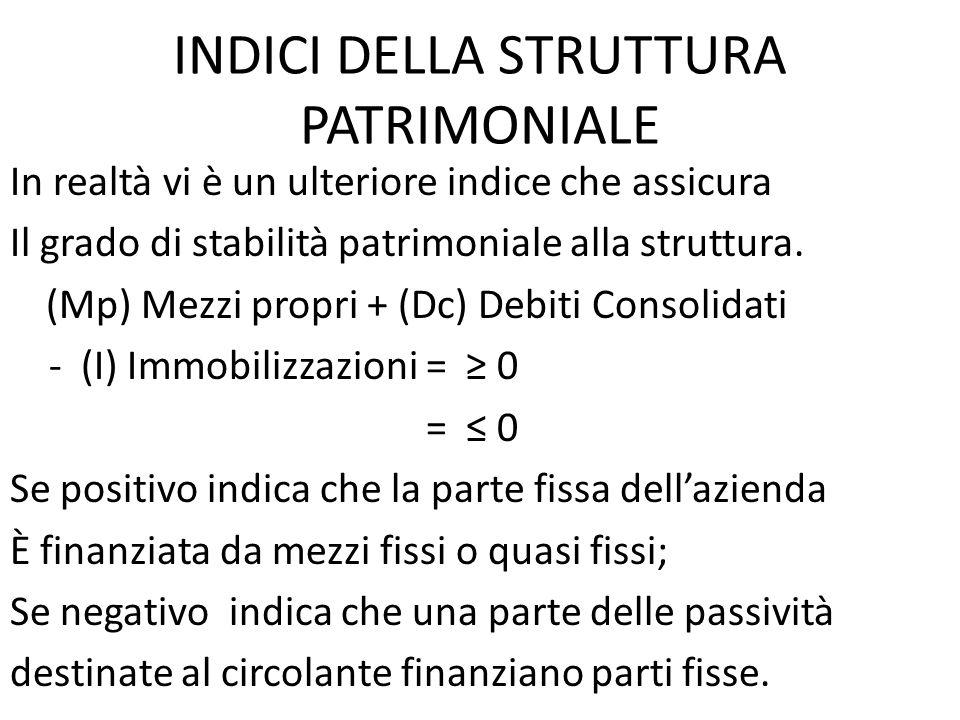 INDICI DELLA STRUTTURA PATRIMONIALE In realtà vi è un ulteriore indice che assicura Il grado di stabilità patrimoniale alla struttura. (Mp) Mezzi prop