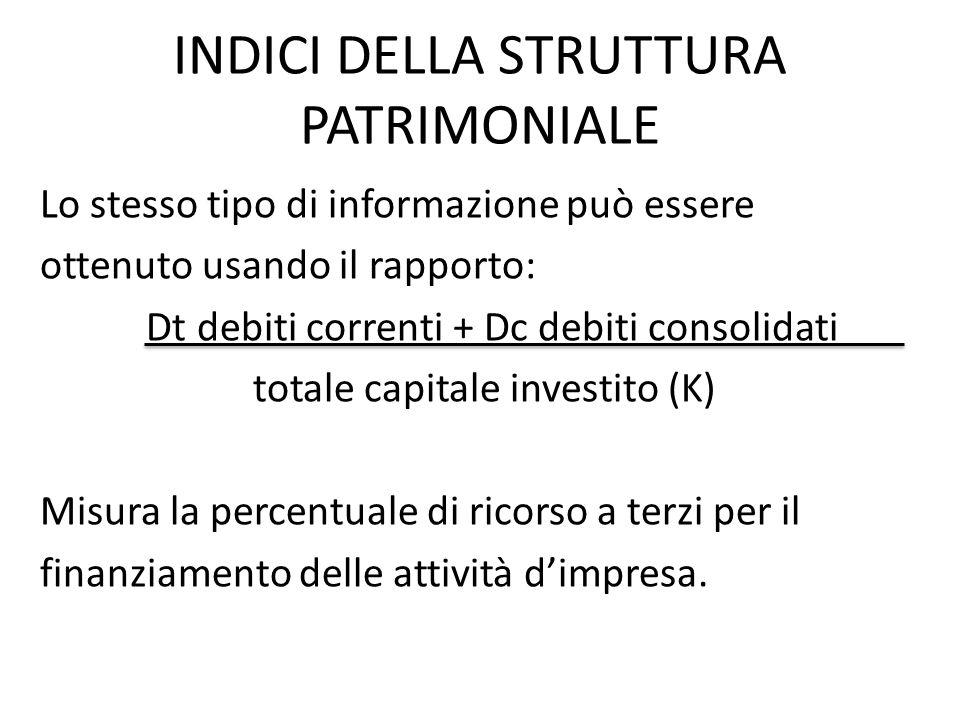 INDICI DELLA STRUTTURA PATRIMONIALE Lo stesso tipo di informazione può essere ottenuto usando il rapporto: Dt debiti correnti + Dc debiti consolidati