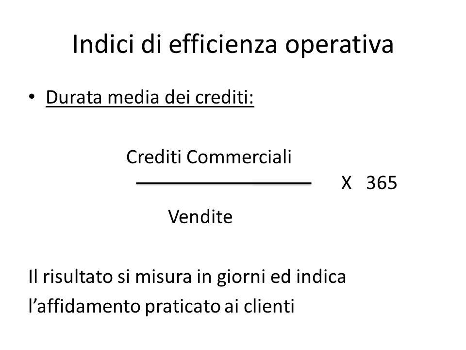 Indici di efficienza operativa Durata media dei crediti: Crediti Commerciali Vendite Il risultato si misura in giorni ed indica laffidamento praticato ai clienti X 365
