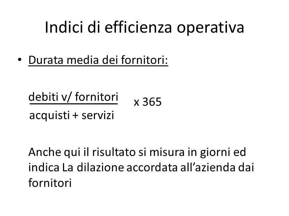 Indici di efficienza operativa Durata media dei fornitori: debiti v/ fornitori acquisti + servizi Anche qui il risultato si misura in giorni ed indica La dilazione accordata allazienda dai fornitori x 365