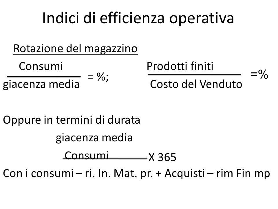 Indici di efficienza operativa Rotazione del magazzino Consumi Prodotti finiti giacenza media Costo del Venduto Oppure in termini di durata giacenza m