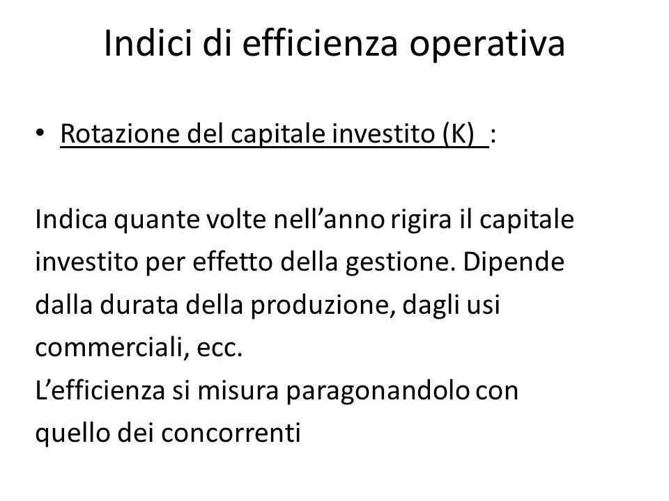 Indici di efficienza operativa Rotazione del capitale investito (K) : Indica quante volte nellanno rigira il capitale investito per effetto della gestione.