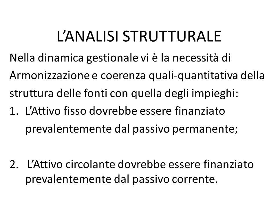 LANALISI STRUTTURALE Nella dinamica gestionale vi è la necessità di Armonizzazione e coerenza quali-quantitativa della struttura delle fonti con quella degli impieghi: 1.LAttivo fisso dovrebbe essere finanziato prevalentemente dal passivo permanente; 2.