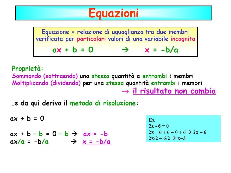 Equazione = relazione di uguaglianza tra due membri verificata per particolari valori di una variabile incognita ax + b = 0 x = -b/a Proprietà: Sommando (sottraendo) una stessa quantità a entrambi i membri Moltiplicando (dividendo) per una stessa quantità entrambi i membri il risultato non cambia …e da qui deriva il metodo di risoluzione: ax + b = 0 ax + b – b = 0 – b ax = -b ax/a = -b/a x = -b/a Es.