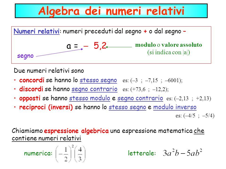 Algebra dei numeri relativi Numeri relativi: numeri preceduti dal segno + o dal segno – a = 5,2 modulo o valore assoluto (si indica con |a|) segno Due numeri relativi sono concordi se hanno lo stesso segno es: (–3 ; –7,15 ; –6001); discordi se hanno segno contrario es: (+73,6 ; –12,2); opposti se hanno stesso modulo e segno contrario es: (–2,13 ; +2,13) reciproci (inversi) se hanno lo stesso segno e modulo inverso es: (–4/5 ; –5/4) Chiamiamo espressione algebrica una espressione matematica che contiene numeri relativi numerica:letterale:
