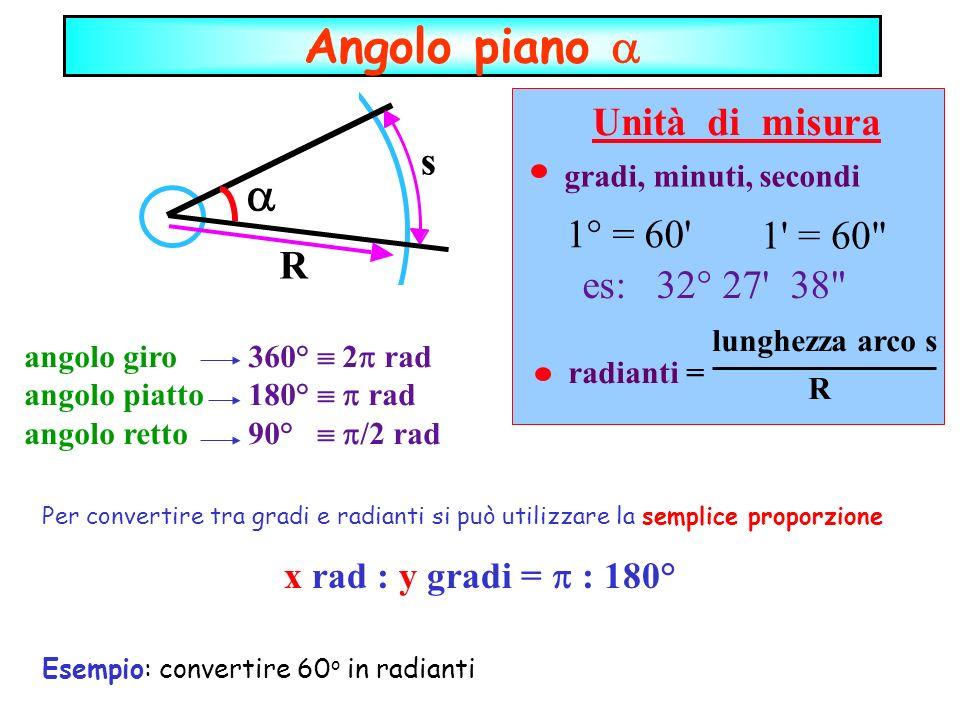 R s Unità di misura es: 32° 27 38 1° = 60 1 = 60 gradi, minuti, secondi radianti = lunghezza arco s R angolo giro 360° 2 rad angolo piatto 180° rad angolo retto 90° /2 rad Angolo piano Esempio: convertire 60 o in radianti Per convertire tra gradi e radianti si può utilizzare la semplice proporzione x rad : y gradi = : 180°