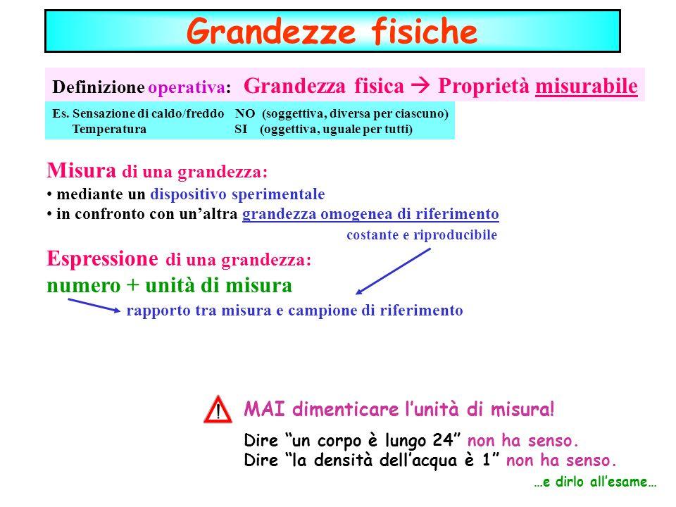 Grandezze fisiche Definizione operativa: Grandezza fisica Proprietà misurabile Es.