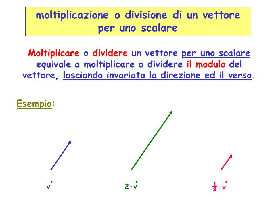 moltiplicazione o divisione di un vettore per uno scalare Moltiplicare o dividere un vettore per uno scalare equivale a moltiplicare o dividere il modulo del vettore, lasciando invariata la direzione ed il verso.