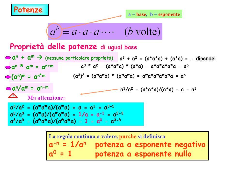 Potenze Proprietà delle potenze di ugual base a = base, b = esponente a n + a m (nessuna particolare proprietà) a 3 + a 2 = (a*a*a) + (a*a) = … dipende.