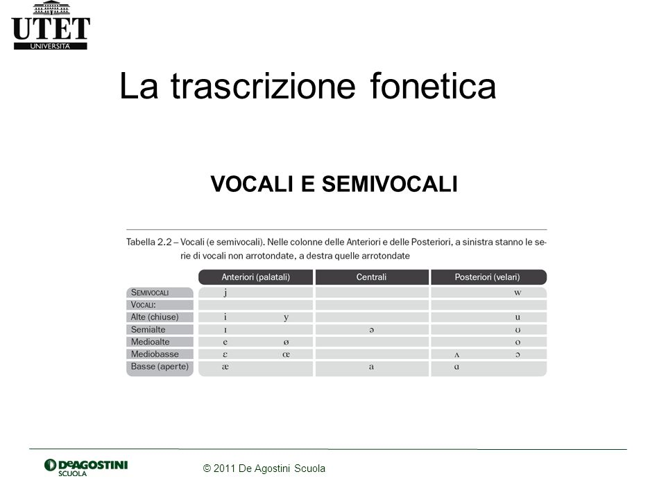 © 2011 De Agostini Scuola VOCALI E SEMIVOCALI La trascrizione fonetica