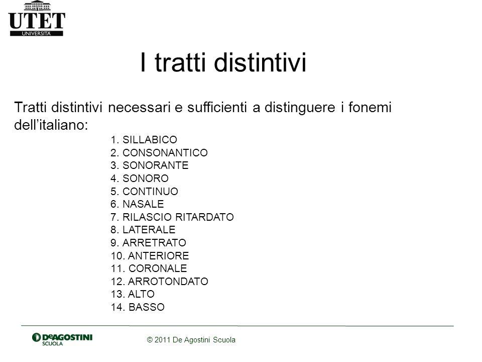 © 2011 De Agostini Scuola I tratti distintivi Tratti distintivi necessari e sufficienti a distinguere i fonemi dellitaliano: 1.SILLABICO 2.CONSONANTIC