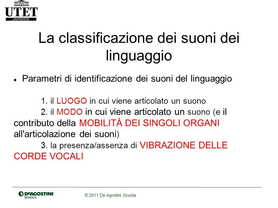 © 2011 De Agostini Scuola Parametri di identificazione dei suoni del linguaggio 1. il LUOGO in cui viene articolato un suono 2. il MODO in cui viene a