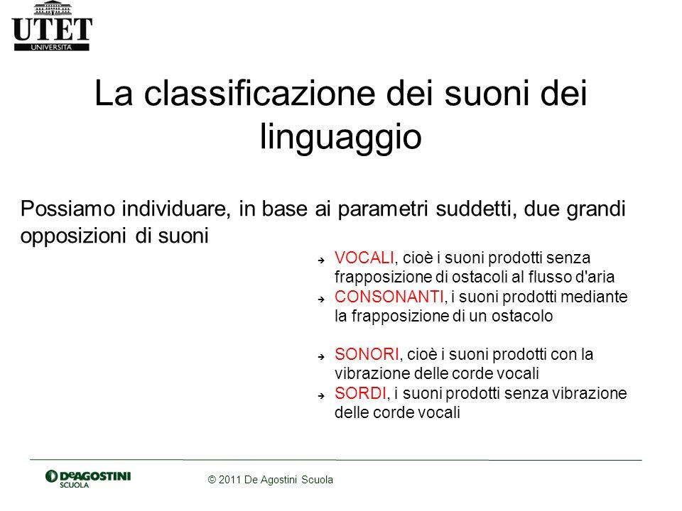 © 2011 De Agostini Scuola Le consonanti In base al modo di articolazione del suono, le consonanti si possono classificare in OCCLUSIVE FRICATIVE APPROSSIMANTI AFFRICATE LATERALI VIBRANTI NASALI (FORTI) (ASPIRATE)