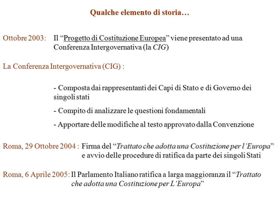 Qualche elemento di storia… Ottobre 2003: Il Progetto di Costituzione Europea viene presentato ad una Conferenza Intergovernativa (la CIG) La Conferen