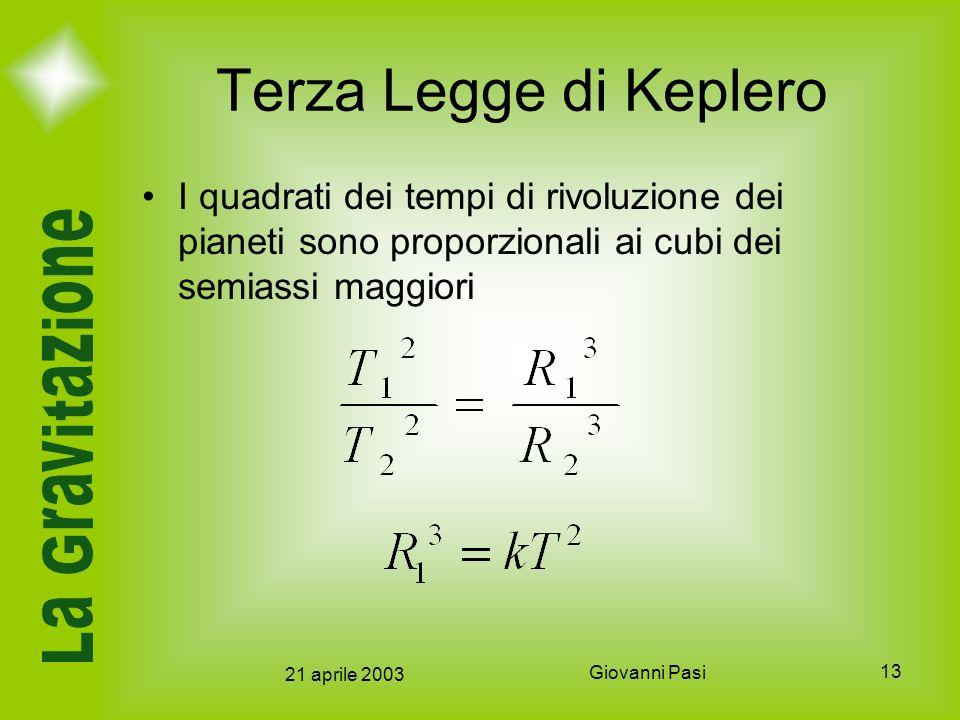 21 aprile 2003 Giovanni Pasi 13 Terza Legge di Keplero I quadrati dei tempi di rivoluzione dei pianeti sono proporzionali ai cubi dei semiassi maggior