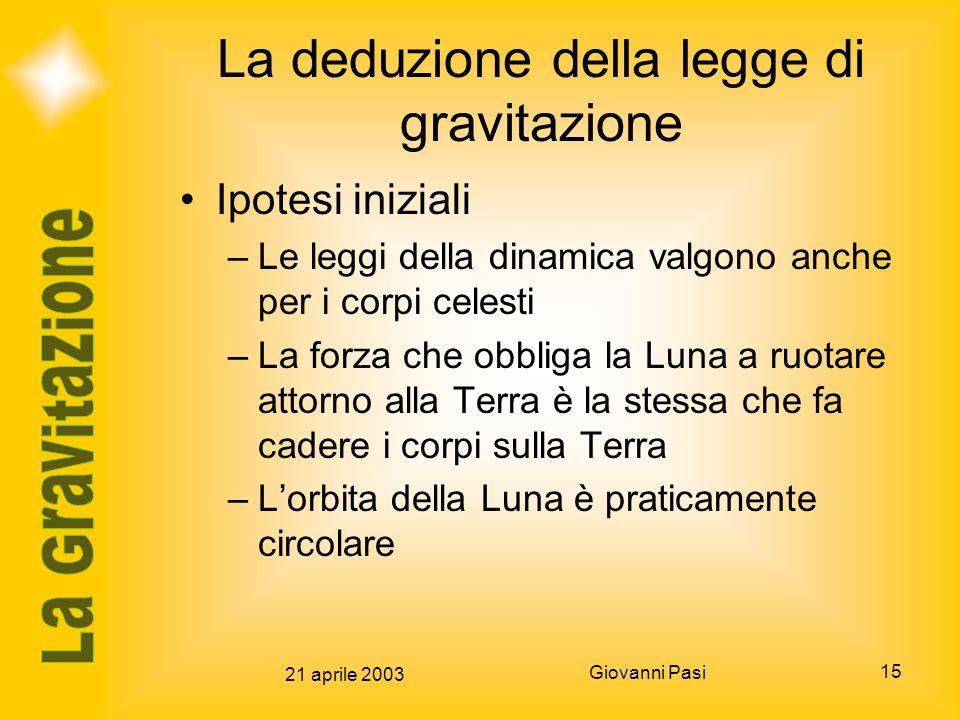 21 aprile 2003 Giovanni Pasi 15 La deduzione della legge di gravitazione Ipotesi iniziali –Le leggi della dinamica valgono anche per i corpi celesti –