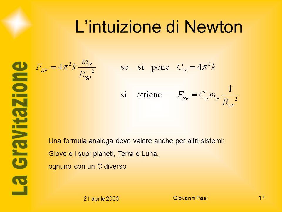 21 aprile 2003 Giovanni Pasi 17 Lintuizione di Newton Una formula analoga deve valere anche per altri sistemi: Giove e i suoi pianeti, Terra e Luna, o