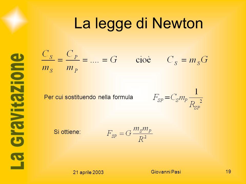 21 aprile 2003 Giovanni Pasi 19 La legge di Newton Per cui sostituendo nella formula Si ottiene: