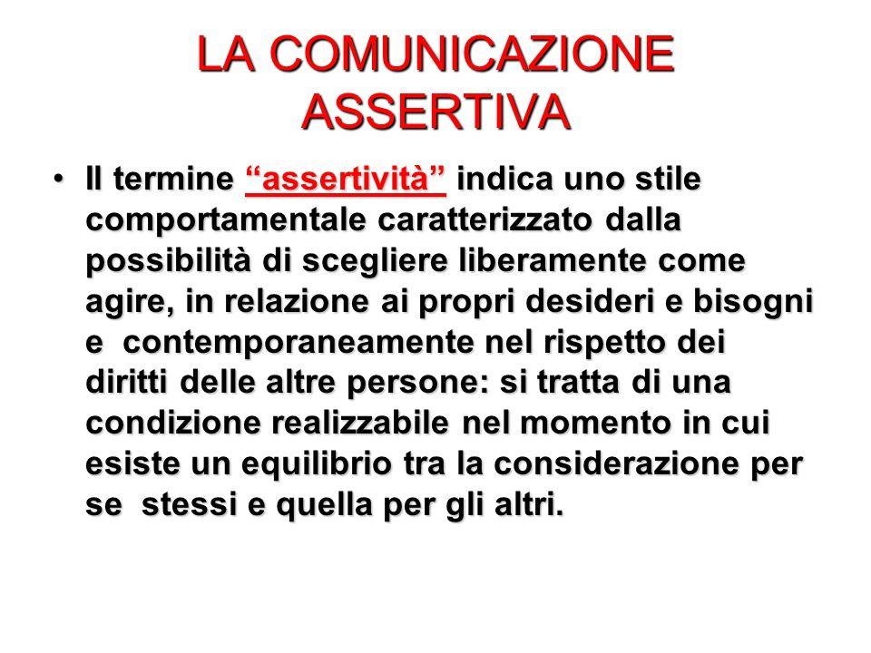 LA COMUNICAZIONE ASSERTIVA Il termine assertività indica uno stile comportamentale caratterizzato dalla possibilità di scegliere liberamente come agir