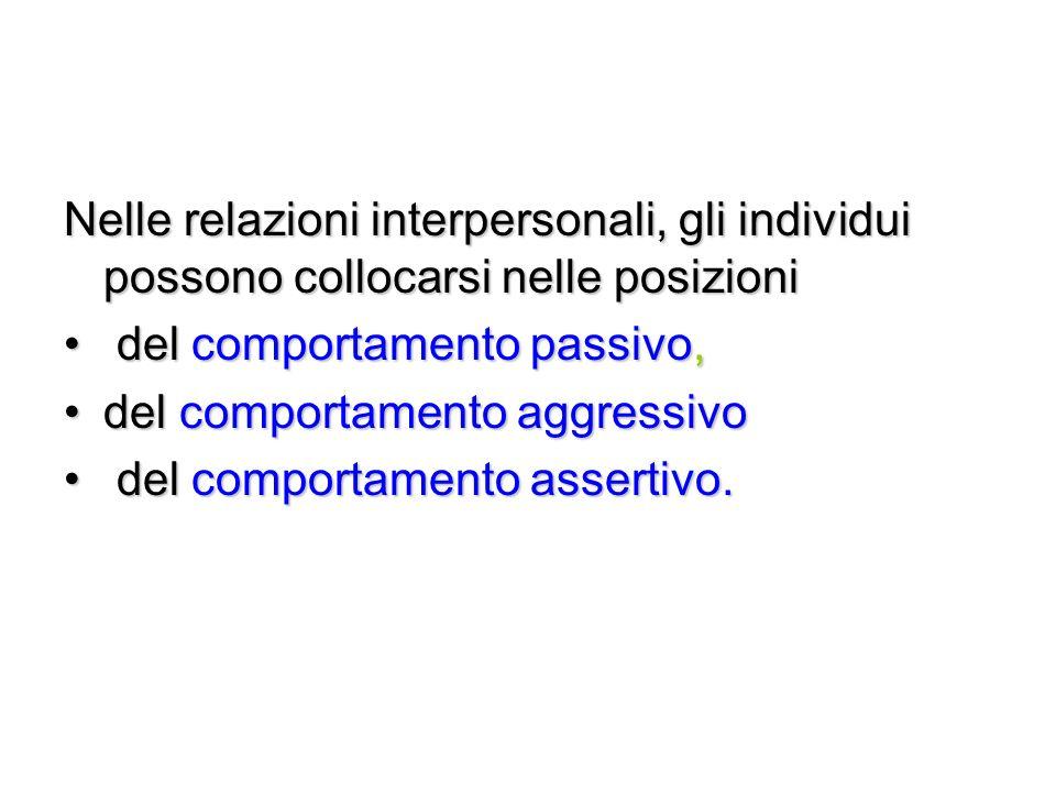 Nelle relazioni interpersonali, gli individui possono collocarsi nelle posizioni del comportamento passivo, del comportamento passivo, del comportamen