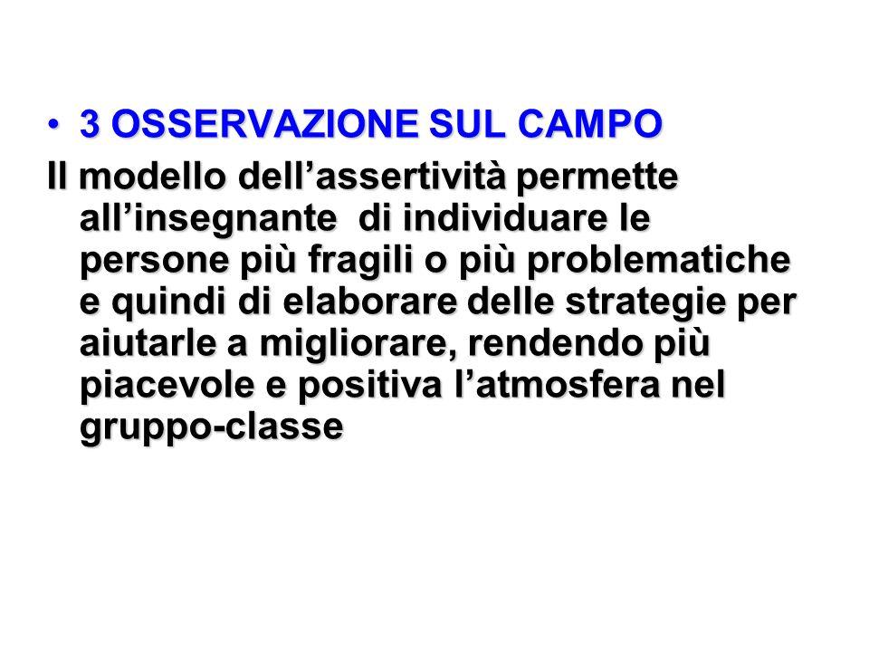 3 OSSERVAZIONE SUL CAMPO3 OSSERVAZIONE SUL CAMPO Il modello dellassertività permette allinsegnante di individuare le persone più fragili o più problem