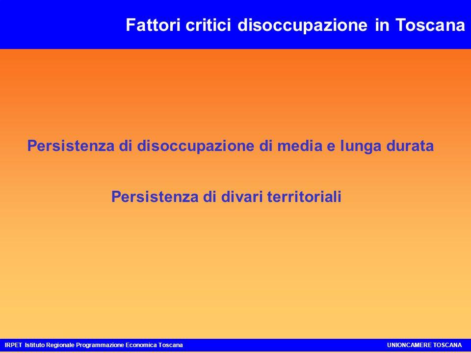 Incidenza condizione lavorativa insoddisfacente IRPET Istituto Regionale Programmazione Economica ToscanaUNIONCAMERE TOSCANA