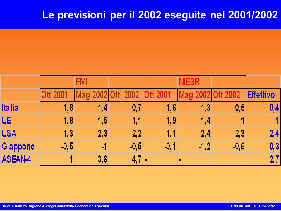 Le previsioni per il 2002 eseguite nel 2001/2002 IRPET Istituto Regionale Programmazione Economica ToscanaUNIONCAMERE TOSCANA