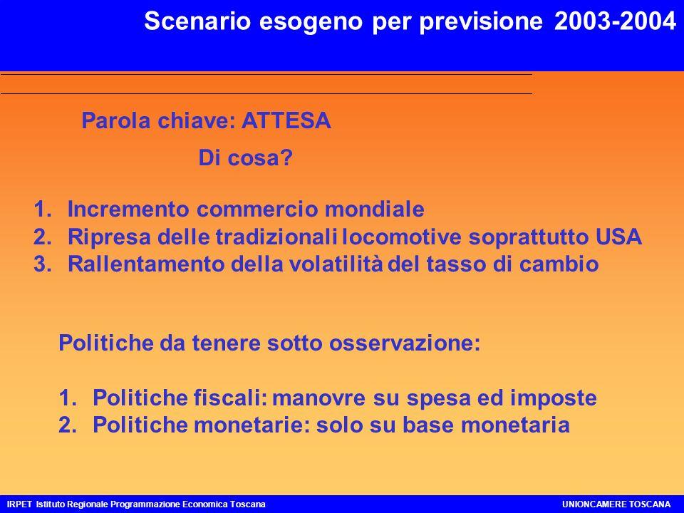 La situazione economica della Toscana Le previsioni 2003-2004 IRPET Istituto Regionale Programmazione Economica Toscana Unioncamere Toscana