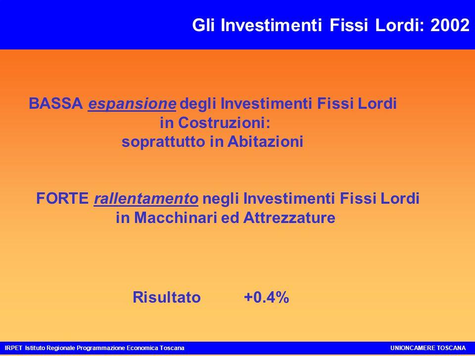 I contributi alla crescita : 2002 IRPET Istituto Regionale Programmazione Economica ToscanaUNIONCAMERE TOSCANA