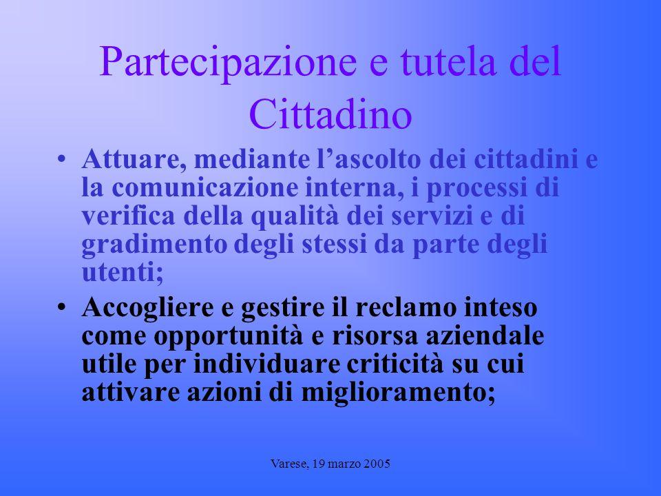Varese, 19 marzo 2005 Partecipazione e tutela del Cittadino Attuare, mediante lascolto dei cittadini e la comunicazione interna, i processi di verific