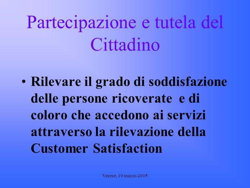 Varese, 19 marzo 2005 Partecipazione e tutela del Cittadino Rilevare il grado di soddisfazione delle persone ricoverate e di coloro che accedono ai se