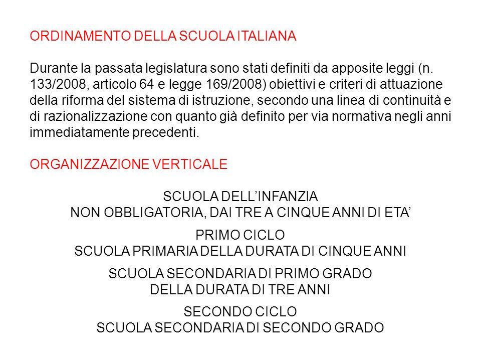 ORDINAMENTO DELLA SCUOLA ITALIANA Durante la passata legislatura sono stati definiti da apposite leggi (n. 133/2008, articolo 64 e legge 169/2008) obi