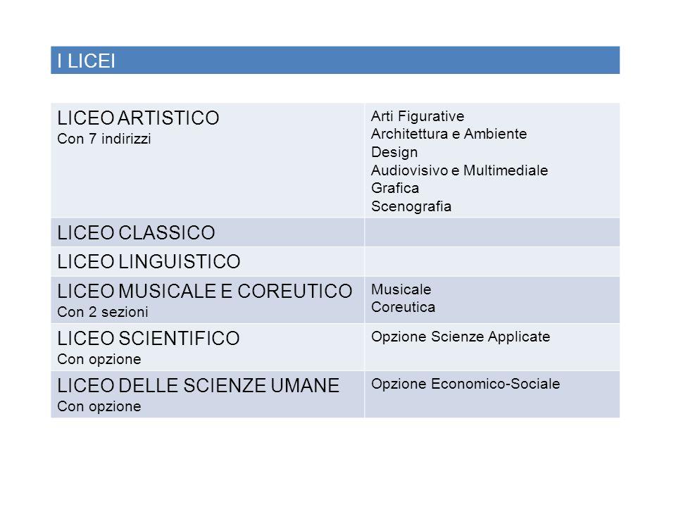 QUADRO ORARIO ISTITUTO TECNICO ECONOMICO INDIRIZZO TURISTICO IIIIIIIVV LINGUA E LETTERATURA ITALIANA44444 LINGUA INGLESE33333 STORIA CITTADINANZA E COSTITUZIONE22222 MATEMATICA44333 DIRITTO ED ECONOMIA22--- SCIENZE INTEGRATE (scienze della terra e biologia) 22--- SCIENZE MOTORIE E SPORTIVE22222 RELIGIONE CATTOLICA o attività alternative11111 Totale insegnamenti generali20 15 Scienze integrate (fisica)2---- Scienze integrate (chimica)-2--- Geografia33--- Informatica22--- Economia aziendale22--- Seconda lingua comunitaria33333 Terza lingua straniera--333 Discipline turistiche ed aziendali--444 Geografia turistica--222 Diritto e legislazione turistica--333 Arte e territorio--222 Totale ore area indirizzo12 17 ISTITUTO TECNICO ECONOMICO TURISTICO
