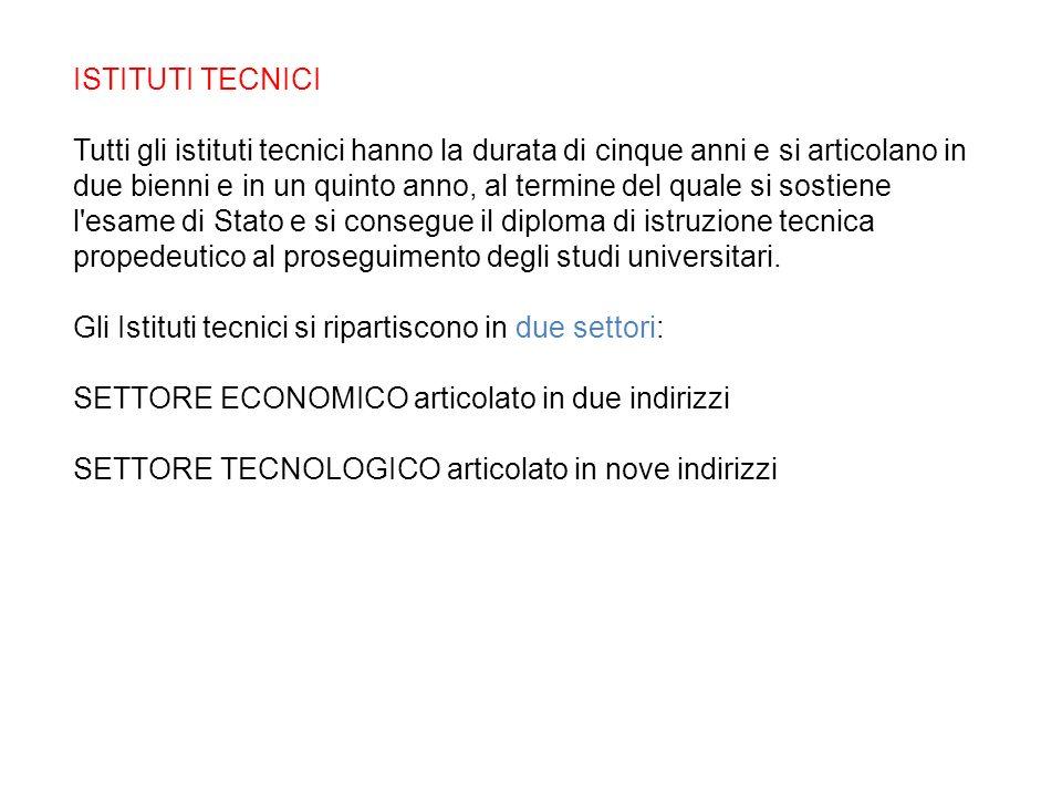 ISTITUTO PROFESSIONALE SERVIZI PER LENOGASTRONOMIA E LOSPITALITA ALBERGHIERA IIIIIIIVV LINGUA E LETTERATURA ITALIANA 44444 LINGUA INGLESE 33333 STORIA 22222 MATEMATICA 44333 DIRITTO ED ECONOMIA 22--- SCIENZE INTEGRATE (scienze della terra e biologia) 22--- SCIENZE MOTORIE E SPORTIVE 22222 RELIGIONE CATTOLICA o attività alternative 11111 Totale insegnamenti generali 20 15 Scienze integrate (fisica) 2---- Scienze integrate (chimica) -2--- Scienza degli alimenti 22--- di cui laboratorio 2--- Lab.