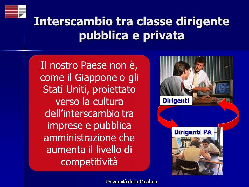 Università della Calabria Interscambio tra classe dirigente pubblica e privata Dirigenti Dirigenti PA Il nostro Paese non è, come il Giappone o gli Stati Uniti, proiettato verso la cultura dellinterscambio tra imprese e pubblica amministrazione che aumenta il livello di competitività