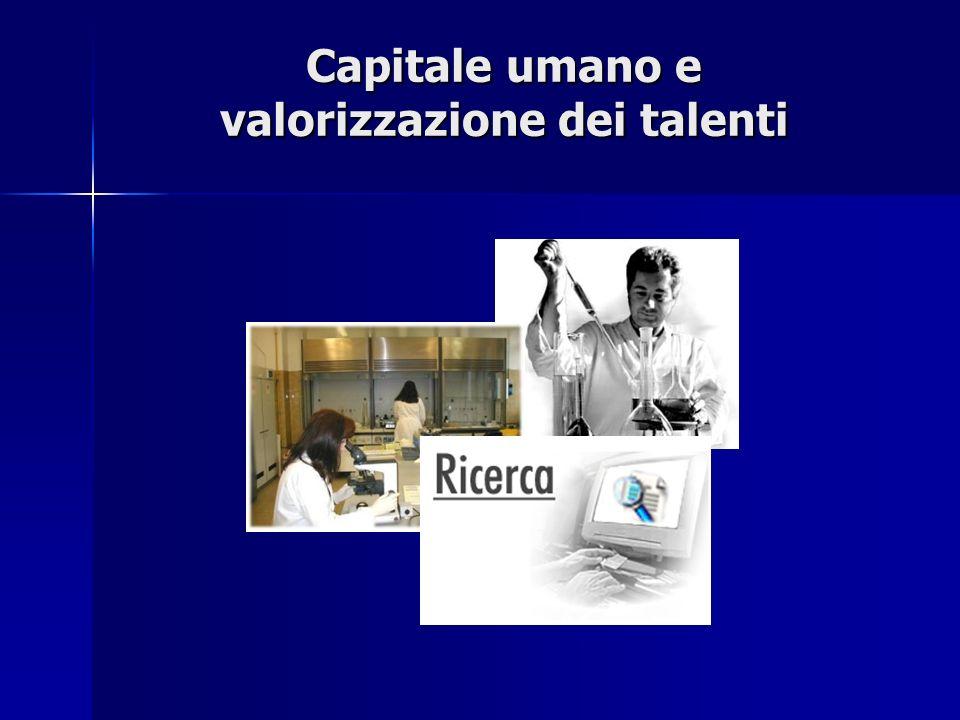 Capitale umano e valorizzazione dei talenti