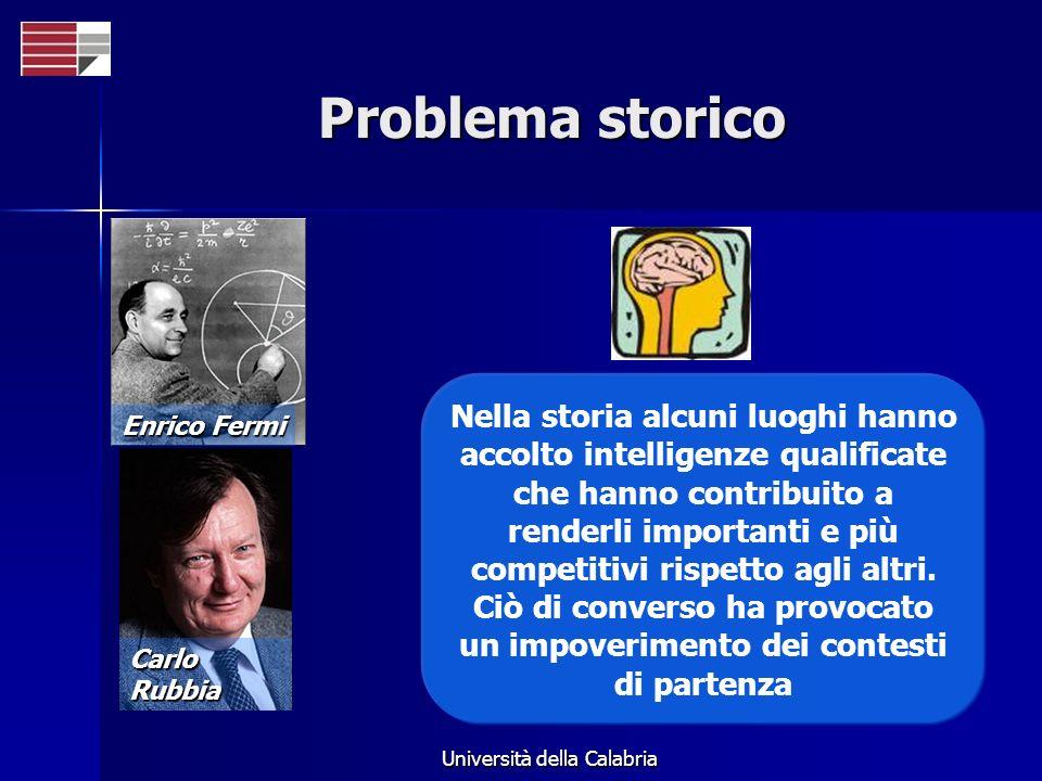 Università della Calabria Problema storico Enrico Fermi Carlo Rubbia Nella storia alcuni luoghi hanno accolto intelligenze qualificate che hanno contr