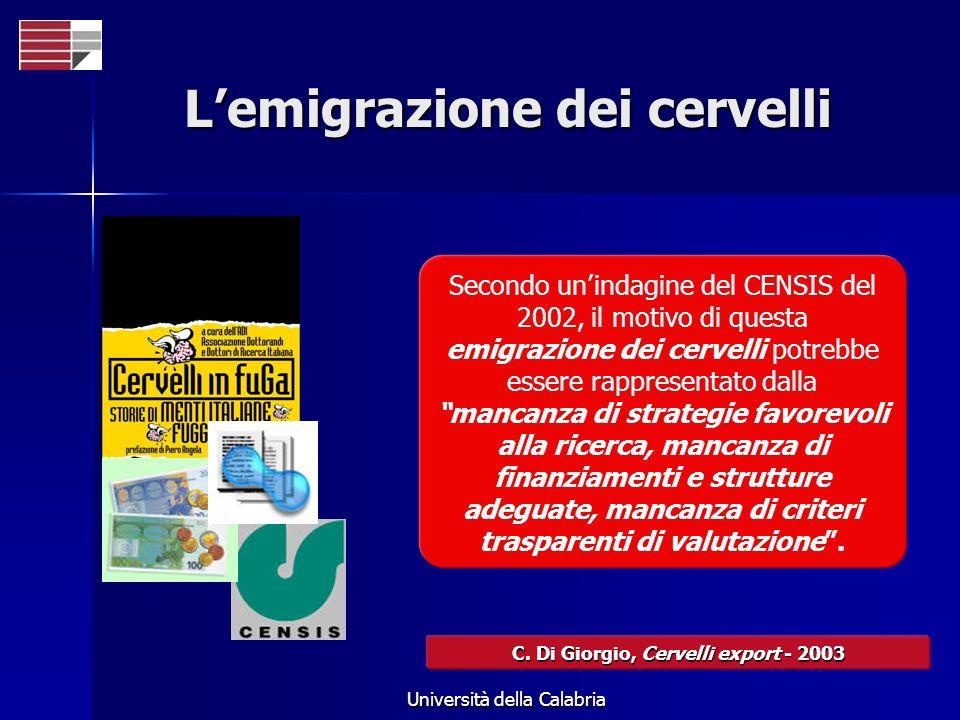 Università della Calabria Lemigrazione dei cervelli Secondo unindagine del CENSIS del 2002, il motivo di questa emigrazione dei cervelli potrebbe essere rappresentato dalla mancanza di strategie favorevoli alla ricerca, mancanza di finanziamenti e strutture adeguate, mancanza di criteri trasparenti di valutazione.