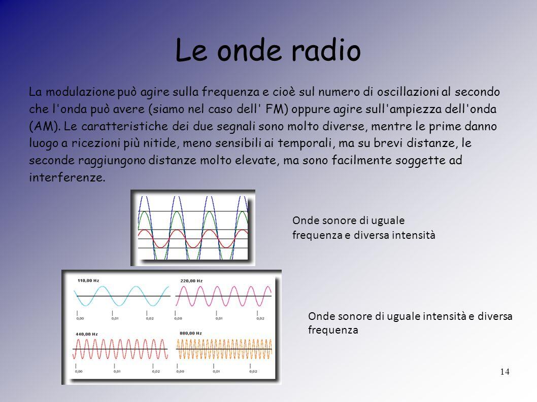 14 Le onde radio La modulazione può agire sulla frequenza e cioè sul numero di oscillazioni al secondo che l'onda può avere (siamo nel caso dell' FM)