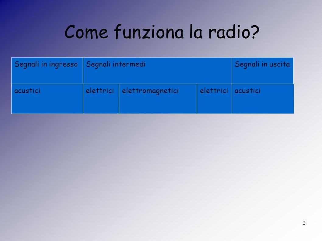 2 Come funziona la radio? Segnali in ingressoSegnali intermediSegnali in uscita acusticielettricielettromagneticielettriciacustici