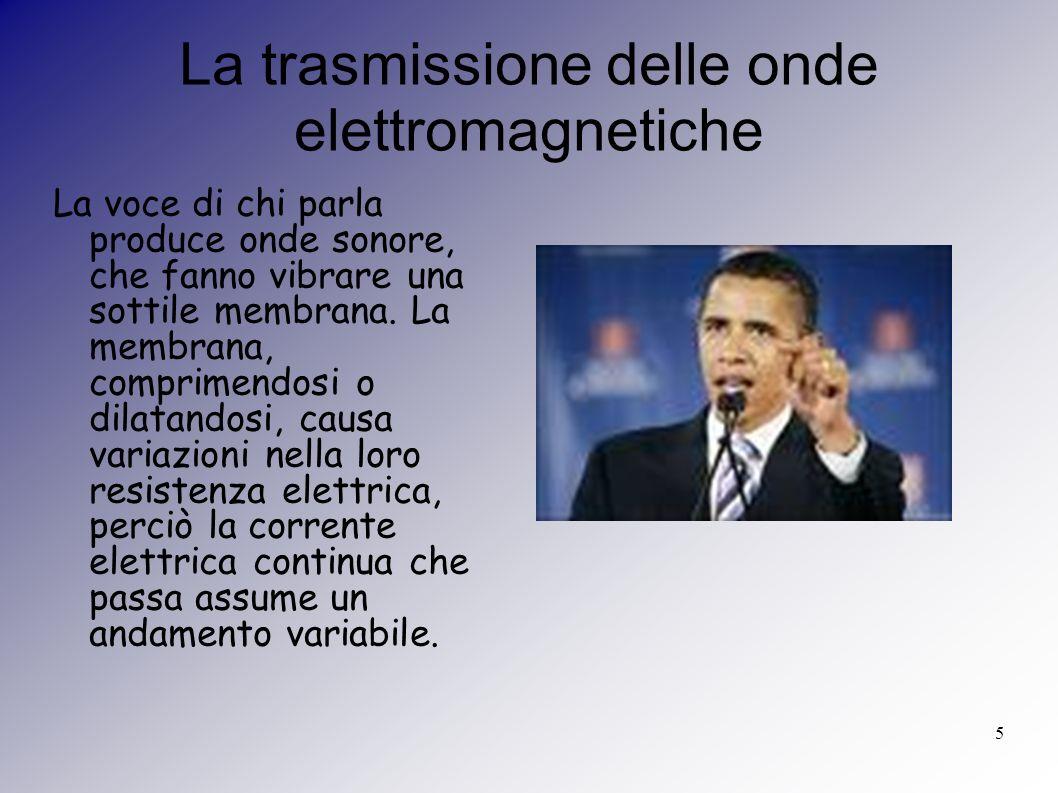 5 La trasmissione delle onde elettromagnetiche La voce di chi parla produce onde sonore, che fanno vibrare una sottile membrana. La membrana, comprime