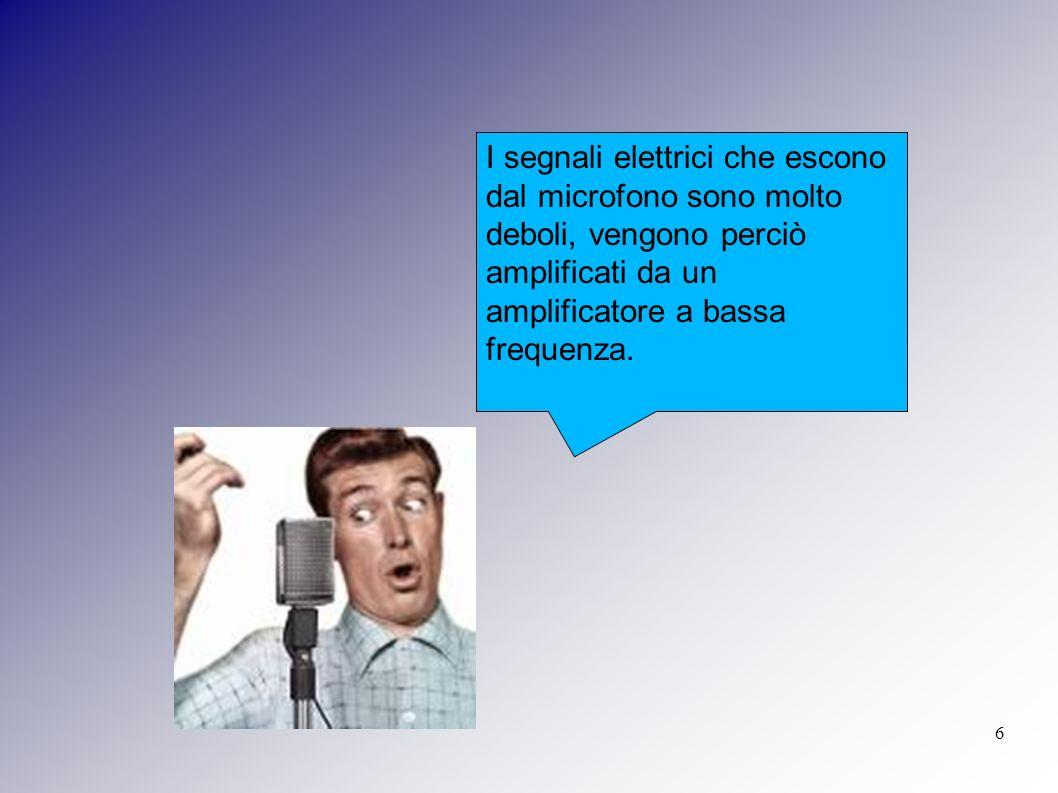 6 I segnali elettrici che escono dal microfono sono molto deboli, vengono perciò amplificati da un amplificatore a bassa frequenza.