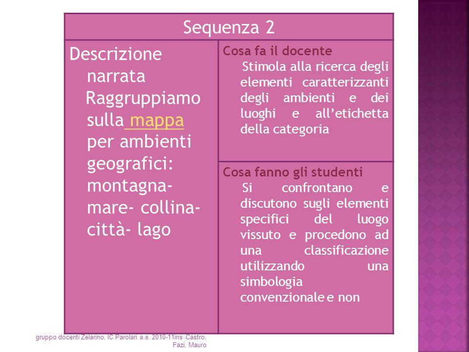 Sequenza 2 Descrizione narrata Raggruppiamo sulla mappa per ambienti geografici: montagna- mare- collina- città- lago mappa Cosa fa il docente Stimola