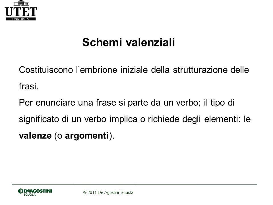 © 2011 De Agostini Scuola I verbi possono dunque essere distinti in: - Zerovalenti (piovere) - Monovalenti (camminare) - Bivalenti (interrogare) - Trivalenti (dare) - Tetravalenti (vendere)