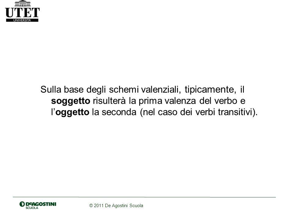 © 2011 De Agostini Scuola I circostanziali Sono costituenti che non fanno parte dello schema valenziale; si dicono anche avverbiali o aggiunti.