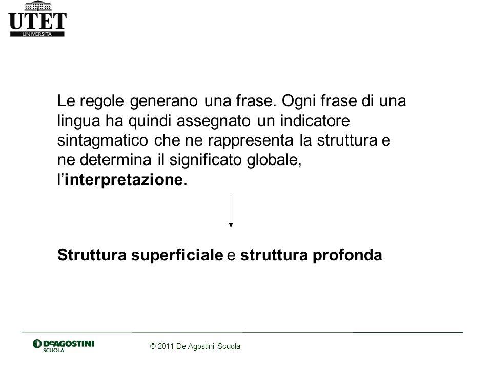 © 2011 De Agostini Scuola Frasi complesse Spesso le frasi non vengono realizzate come unità isolate, ma si combinano in sequenze strutturate anche lunghe, frasi complesse o periodi.