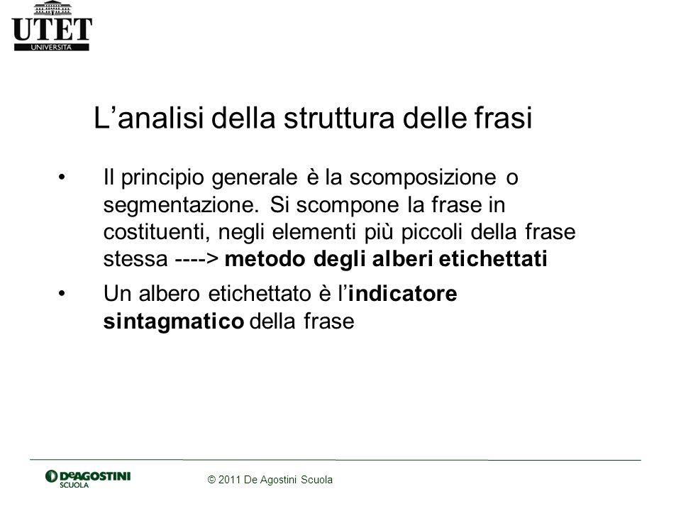 © 2011 De Agostini Scuola Esempi di alberi etichettati